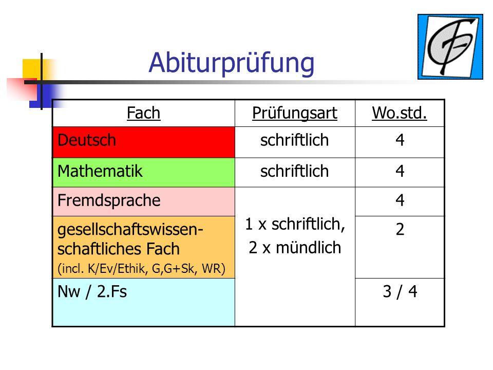 Abiturprüfung FachPrüfungsartWo.std.