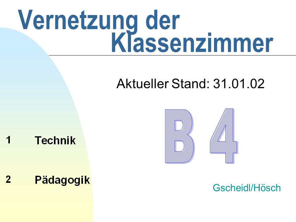 Vernetzung der Klassenzimmer Aktueller Stand: 31.01.02 Gscheidl/Hösch
