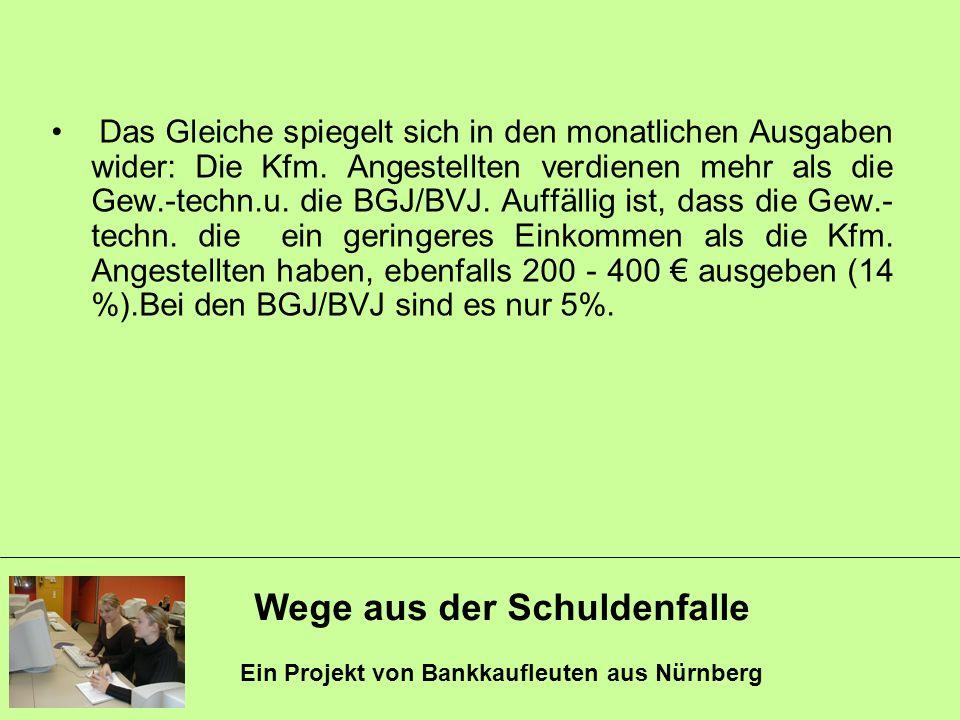 Wege aus der Schuldenfalle Ein Projekt von Bankkaufleuten aus Nürnberg Das Gleiche spiegelt sich in den monatlichen Ausgaben wider: Die Kfm. Angestell