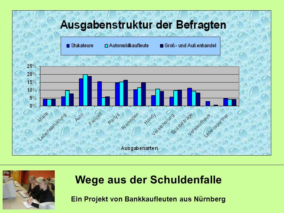 Wege aus der Schuldenfalle Ein Projekt von Bankkaufleuten aus Nürnberg