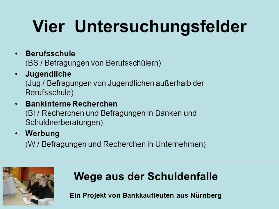 Wege aus der Schuldenfalle Ein Projekt von Bankkaufleuten aus Nürnberg Vier Untersuchungsfelder Berufsschule (BS / Befragungen von Berufsschülern) Jug