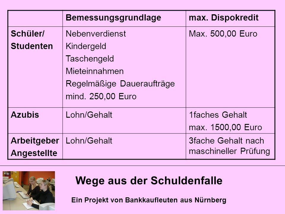 Wege aus der Schuldenfalle Ein Projekt von Bankkaufleuten aus Nürnberg Bemessungsgrundlagemax. Dispokredit Schüler/ Studenten Nebenverdienst Kindergel