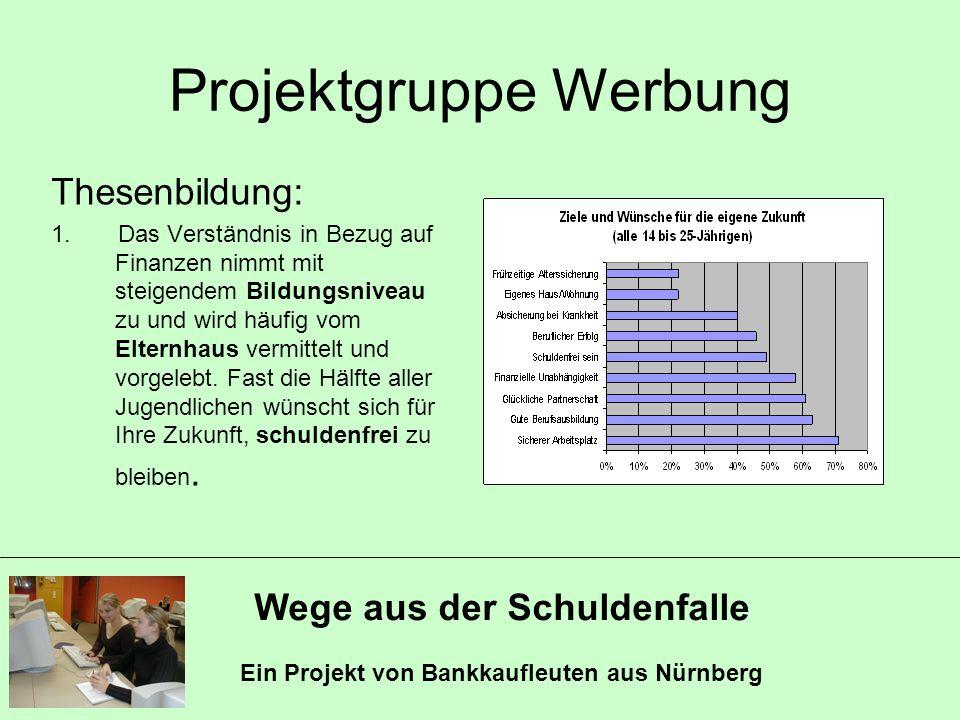 Wege aus der Schuldenfalle Ein Projekt von Bankkaufleuten aus Nürnberg Projektgruppe Werbung Thesenbildung: 1. Das Verständnis in Bezug auf Finanzen n