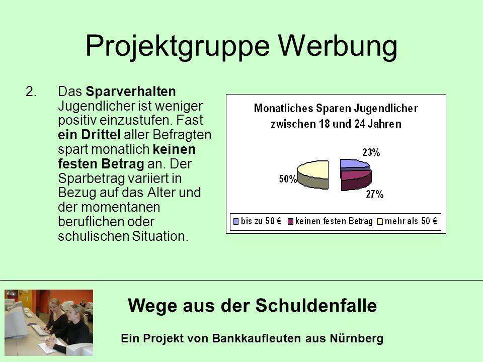 Wege aus der Schuldenfalle Ein Projekt von Bankkaufleuten aus Nürnberg Projektgruppe Werbung 2.Das Sparverhalten Jugendlicher ist weniger positiv einz