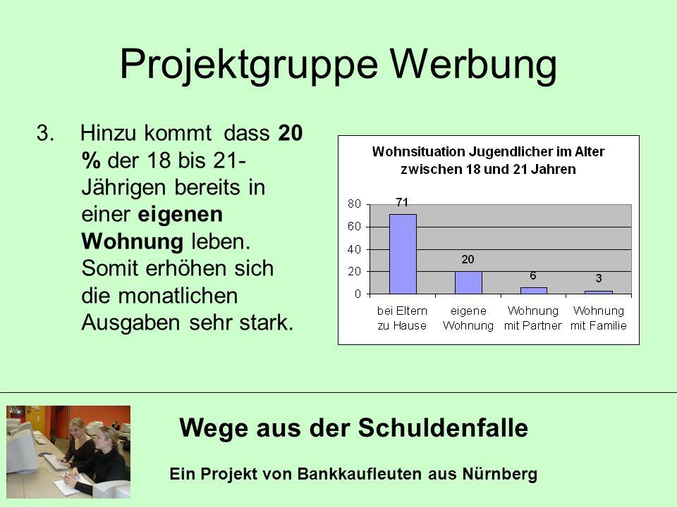 Wege aus der Schuldenfalle Ein Projekt von Bankkaufleuten aus Nürnberg Projektgruppe Werbung 3. Hinzu kommt dass 20 % der 18 bis 21- Jährigen bereits
