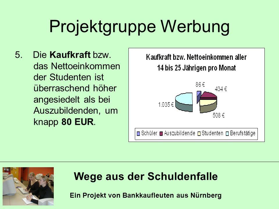 Wege aus der Schuldenfalle Ein Projekt von Bankkaufleuten aus Nürnberg Projektgruppe Werbung 5. Die Kaufkraft bzw. das Nettoeinkommen der Studenten is