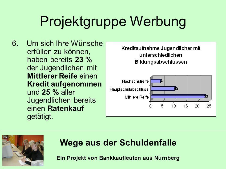 Wege aus der Schuldenfalle Ein Projekt von Bankkaufleuten aus Nürnberg Projektgruppe Werbung 6. Um sich Ihre Wünsche erfüllen zu können, haben bereits