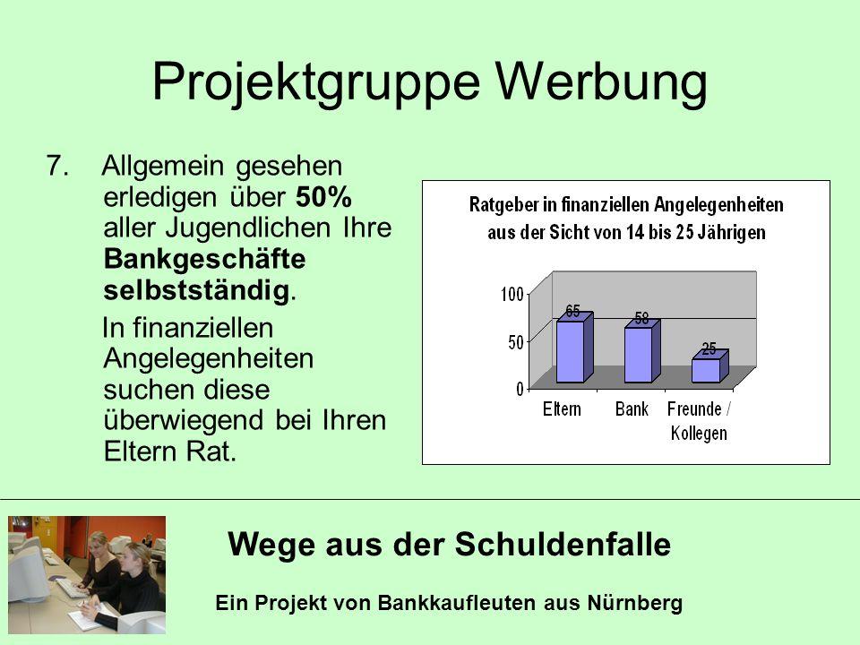 Wege aus der Schuldenfalle Ein Projekt von Bankkaufleuten aus Nürnberg Projektgruppe Werbung 7. Allgemein gesehen erledigen über 50% aller Jugendliche