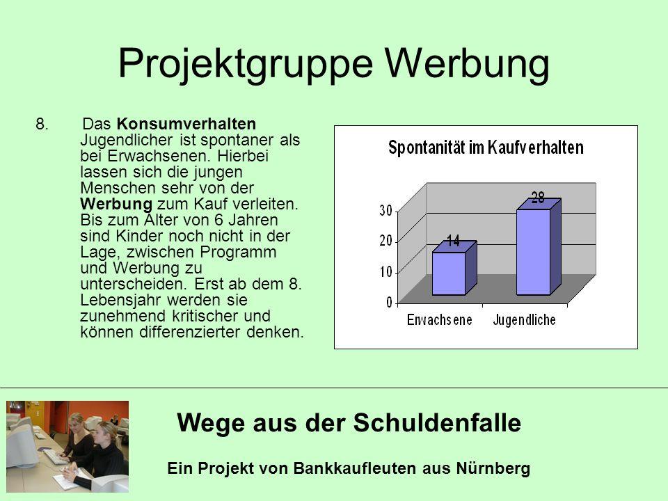 Wege aus der Schuldenfalle Ein Projekt von Bankkaufleuten aus Nürnberg Projektgruppe Werbung 8. Das Konsumverhalten Jugendlicher ist spontaner als bei