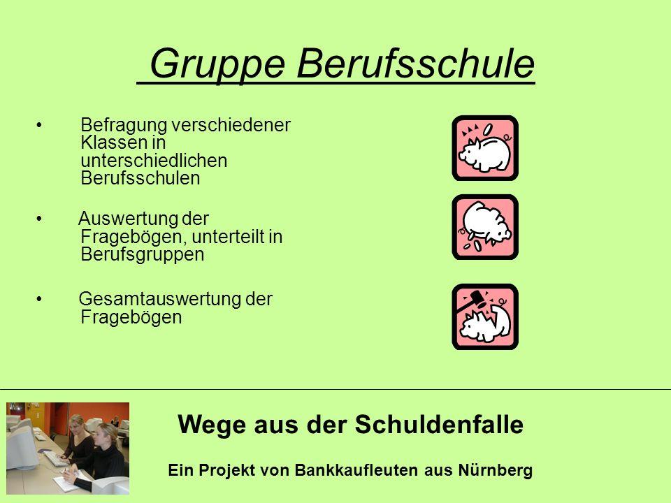 Wege aus der Schuldenfalle Ein Projekt von Bankkaufleuten aus Nürnberg Gruppe Berufsschule Befragung verschiedener Klassen in unterschiedlichen Berufs