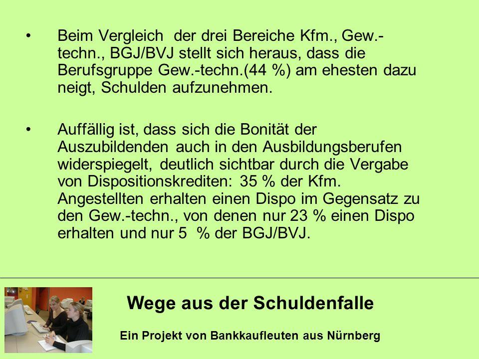 Wege aus der Schuldenfalle Ein Projekt von Bankkaufleuten aus Nürnberg Beim Vergleich der drei Bereiche Kfm., Gew.- techn., BGJ/BVJ stellt sich heraus