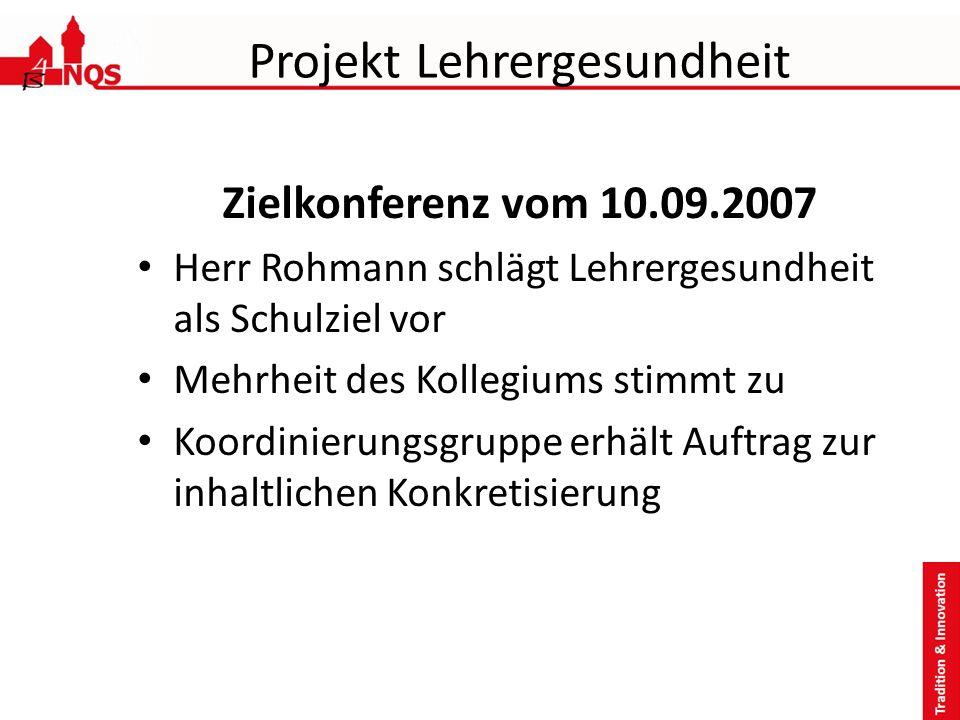 Projekt Lehrergesundheit Zielkonferenz vom 10.09.2007 Herr Rohmann schlägt Lehrergesundheit als Schulziel vor Mehrheit des Kollegiums stimmt zu Koordinierungsgruppe erhält Auftrag zur inhaltlichen Konkretisierung