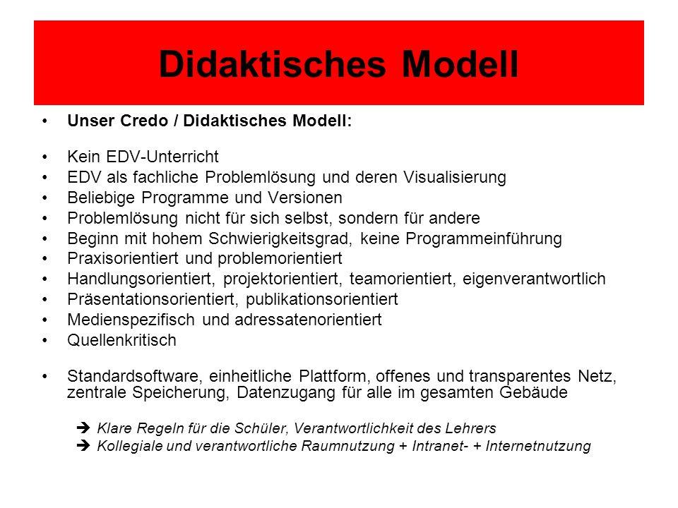 Didaktisches Modell Unser Credo / Didaktisches Modell: Kein EDV-Unterricht EDV als fachliche Problemlösung und deren Visualisierung Beliebige Programm