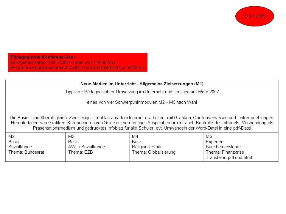Pädagogische Konferenz (Jan) Ein gemeinsamer Teil: Wohin wollen wir? (20-30 Min.) Ein Schwerpunktmodul nach Wahl: Word im Unterricht (ca. 60 Min.) Neu