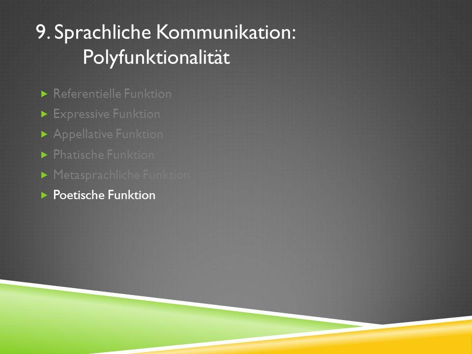 9. Sprachliche Kommunikation: Polyfunktionalität Referentielle Funktion Expressive Funktion Appellative Funktion Phatische Funktion Metasprachliche Fu