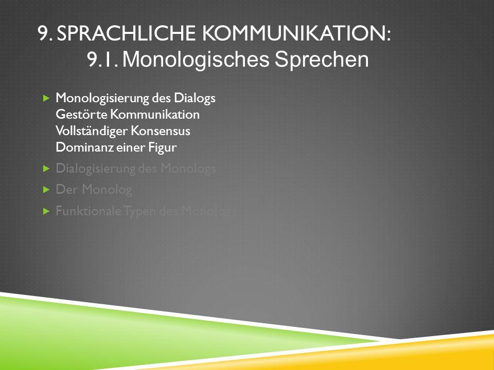 9. SPRACHLICHE KOMMUNIKATION: 9.1. Monologisches Sprechen Monologisierung des Dialogs Gestörte Kommunikation Vollständiger Konsensus Dominanz einer Fi