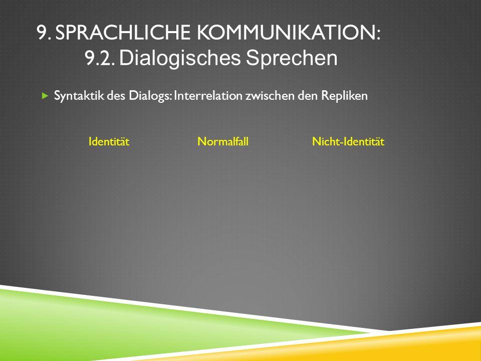 9. SPRACHLICHE KOMMUNIKATION: 9.2. Dialogisches Sprechen Syntaktik des Dialogs: Interrelation zwischen den Repliken IdentitätNicht-IdentitätNormalfall