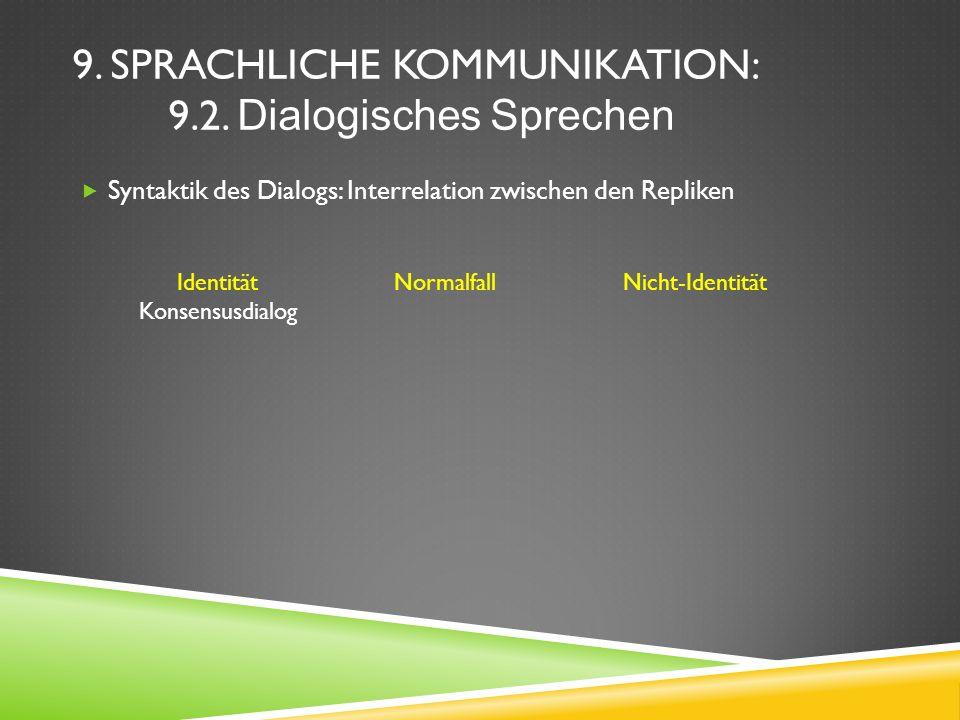 9. SPRACHLICHE KOMMUNIKATION: 9.2. Dialogisches Sprechen Syntaktik des Dialogs: Interrelation zwischen den Repliken Identität Konsensusdialog Nicht-Id