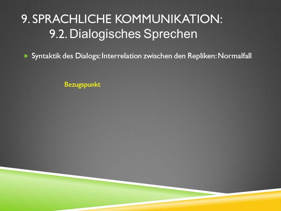 9. SPRACHLICHE KOMMUNIKATION: 9.2. Dialogisches Sprechen Syntaktik des Dialogs: Interrelation zwischen den Repliken: Normalfall Bezugspunkt