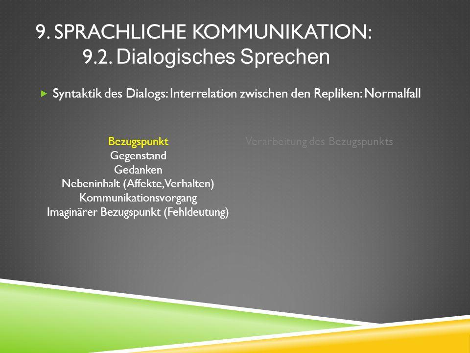 9. SPRACHLICHE KOMMUNIKATION: 9.2. Dialogisches Sprechen Syntaktik des Dialogs: Interrelation zwischen den Repliken: Normalfall Bezugspunkt Gegenstand