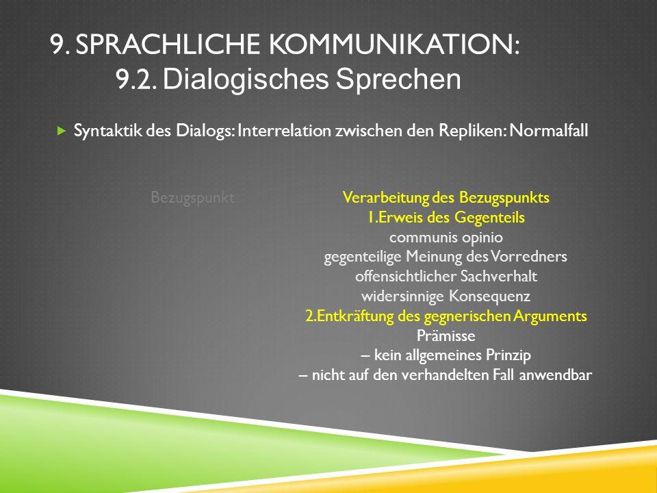 9. SPRACHLICHE KOMMUNIKATION: 9.2. Dialogisches Sprechen Syntaktik des Dialogs: Interrelation zwischen den Repliken: Normalfall BezugspunktVerarbeitun