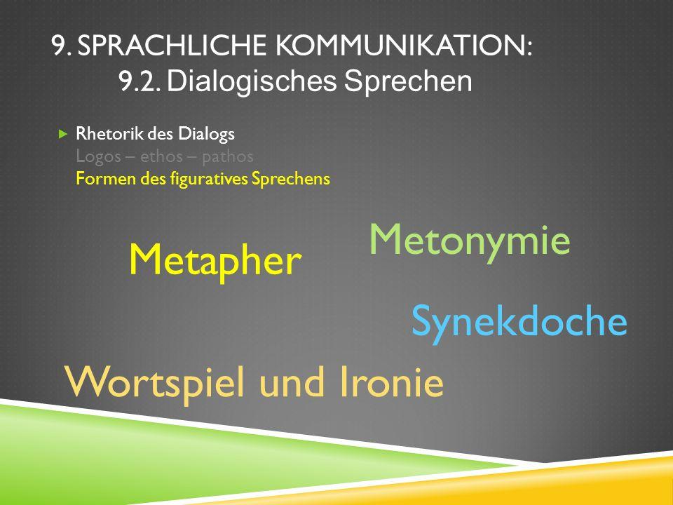 9. SPRACHLICHE KOMMUNIKATION: 9.2. Dialogisches Sprechen Rhetorik des Dialogs Logos – ethos – pathos Formen des figuratives Sprechens Metapher Metonym