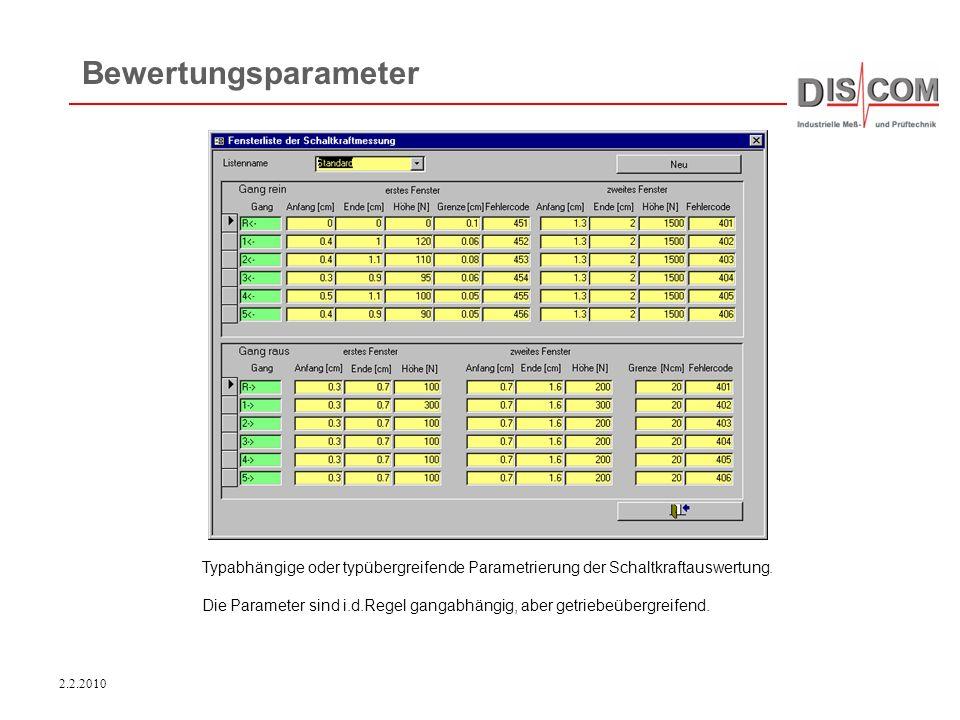 2.2.2010 Bewertungsparameter Typabhängige oder typübergreifende Parametrierung der Schaltkraftauswertung. Die Parameter sind i.d.Regel gangabhängig, a