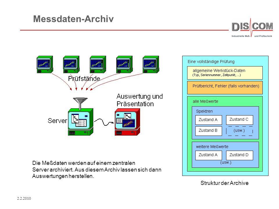 2.2.2010 Struktur der Archive Messdaten-Archiv Die Meßdaten werden auf einem zentralen Server archiviert. Aus diesem Archiv lassen sich dann Auswertun