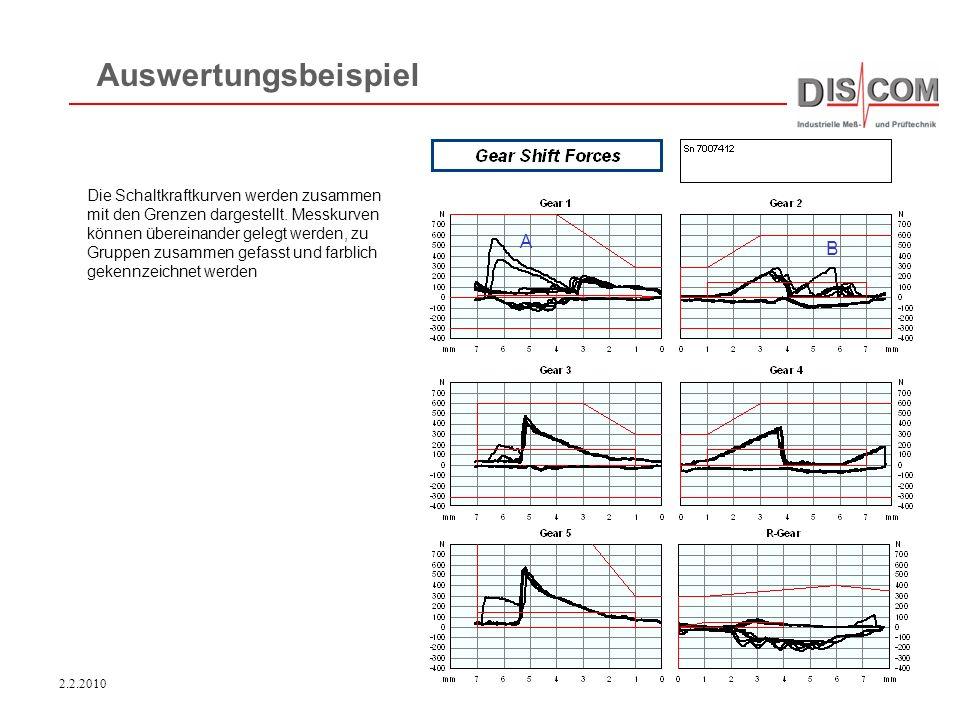 2.2.2010 A B Auswertungsbeispiel Die Schaltkraftkurven werden zusammen mit den Grenzen dargestellt. Messkurven können übereinander gelegt werden, zu G