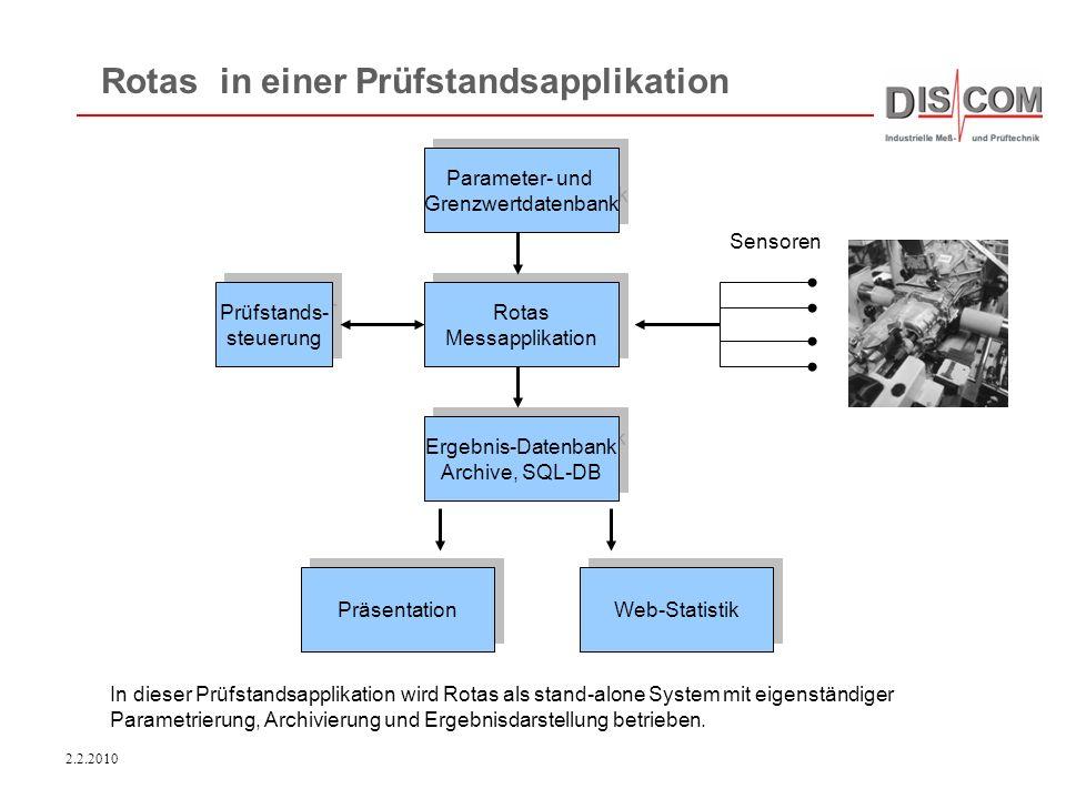 2.2.2010 Parameter- und Grenzwertdatenbank Parameter- und Grenzwertdatenbank Rotas Messapplikation Rotas Messapplikation Ergebnis-Datenbank Archive, S