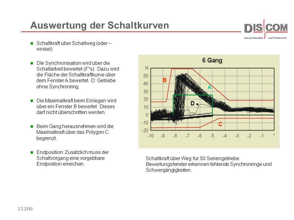 2.2.2010 Schaltkraft über Schaltweg (oder – winkel) DIe Synchronisation wird über die Schaltarbeit bewertet (F*s). Dazu wird die Fläche der Schaltkraf