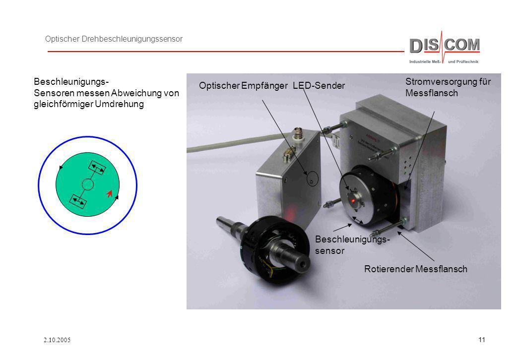 2.10.200511 Optischer Drehbeschleunigungssensor Rotierender Messflansch Beschleunigungs- Sensoren messen Abweichung von gleichförmiger Umdrehung LED-S