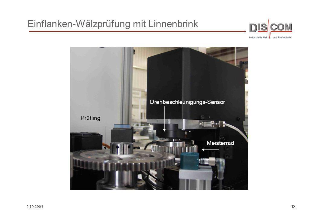 2.10.200512 Prüfling Meisterrad Drehbeschleunigungs-Sensor Einflanken-Wälzprüfung mit Linnenbrink