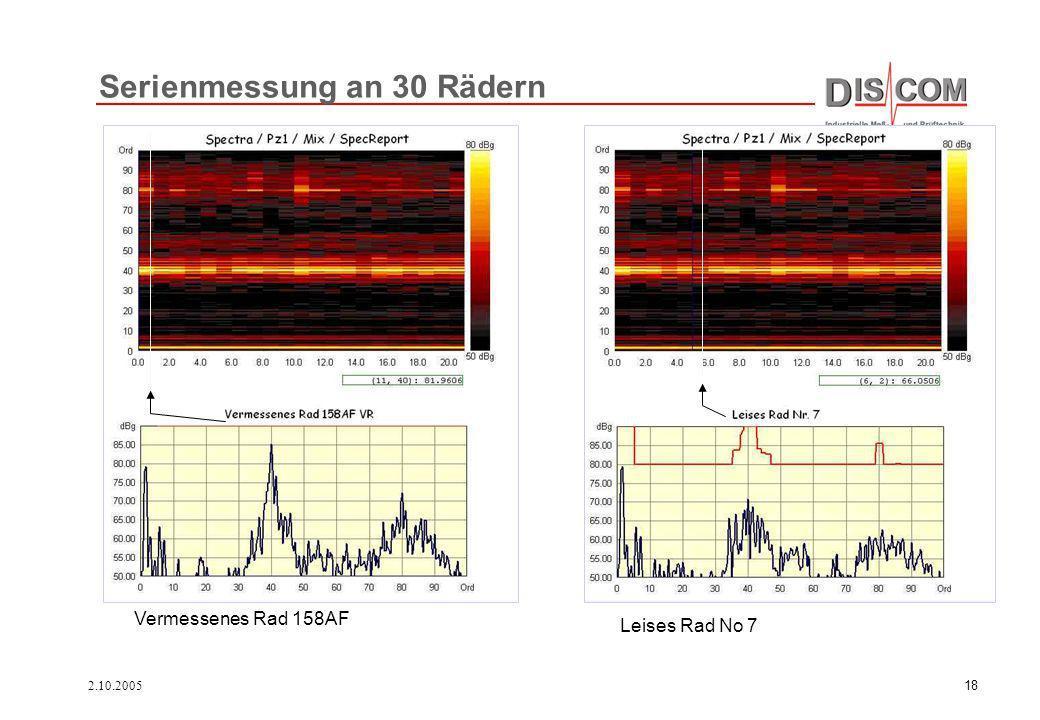 2.10.200518 Serienmessung an 30 Rädern Vermessenes Rad 158AF Leises Rad No 7