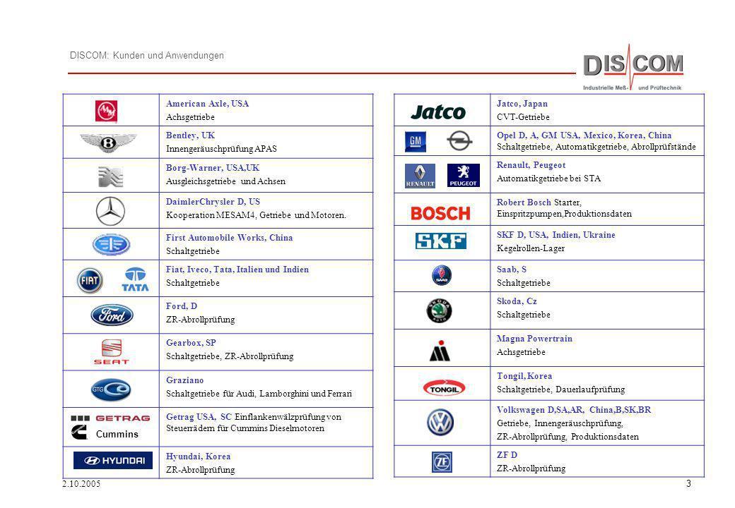 2.10.20053 Jatco, Japan CVT-Getriebe Opel D, A, GM USA, Mexico, Korea, China Schaltgetriebe, Automatikgetriebe, Abrollprüfstände Renault, Peugeot Auto