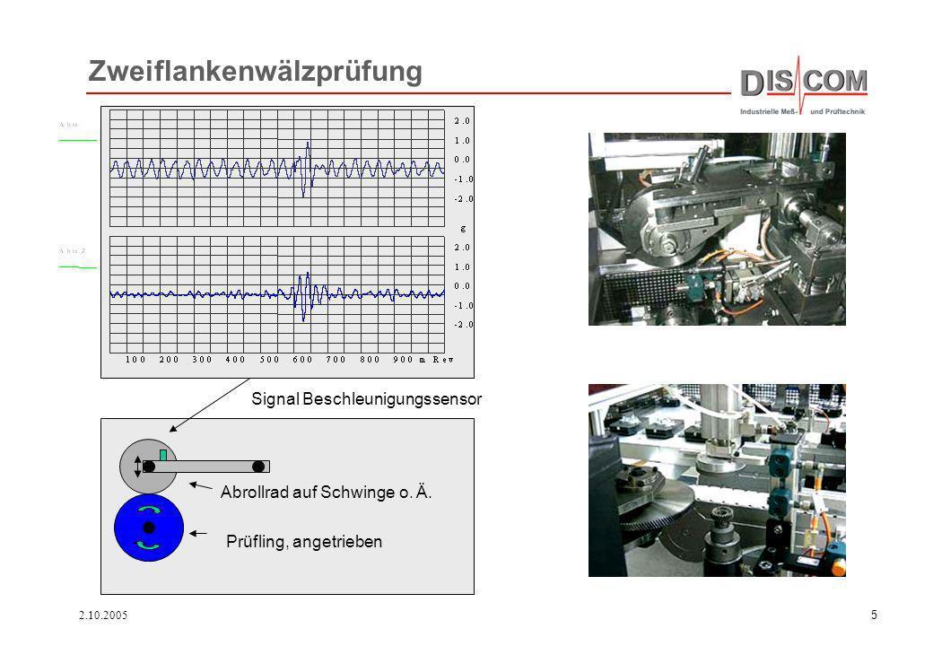 2.10.20055 Zweiflankenwälzprüfung Signal Beschleunigungssensor Prüfling, angetrieben Abrollrad auf Schwinge o. Ä.