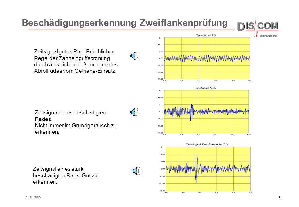 2.10.20056 Beschädigungserkennung Zweiflankenprüfung Zeitsignal gutes Rad. Erheblicher Pegel der Zahneingriffsordnung durch abweichende Geometrie des