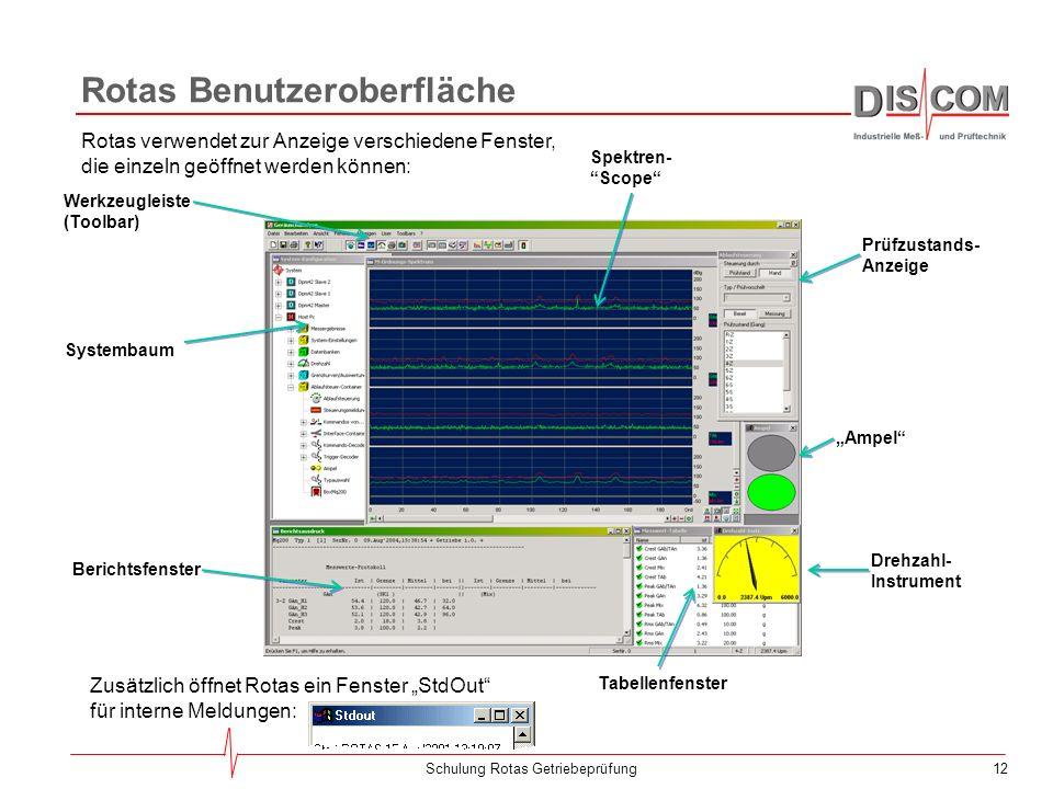 11Schulung Rotas Getriebeprüfung Automatischer Prüfablauf Der Prüfstand teilt Rotas mit, welcher Typ geprüft werden soll. Dessen Nummer erscheint im F