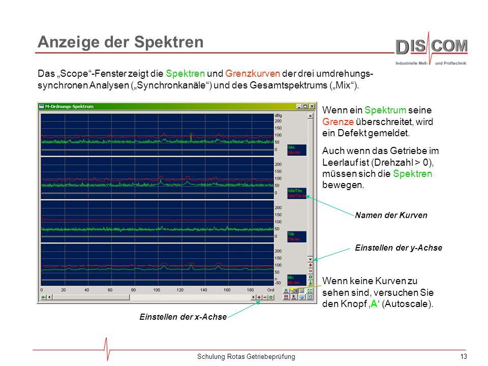 12Schulung Rotas Getriebeprüfung Rotas Benutzeroberfläche Systembaum Werkzeugleiste (Toolbar) Berichtsfenster Tabellenfenster Spektren- Scope Prüfzust
