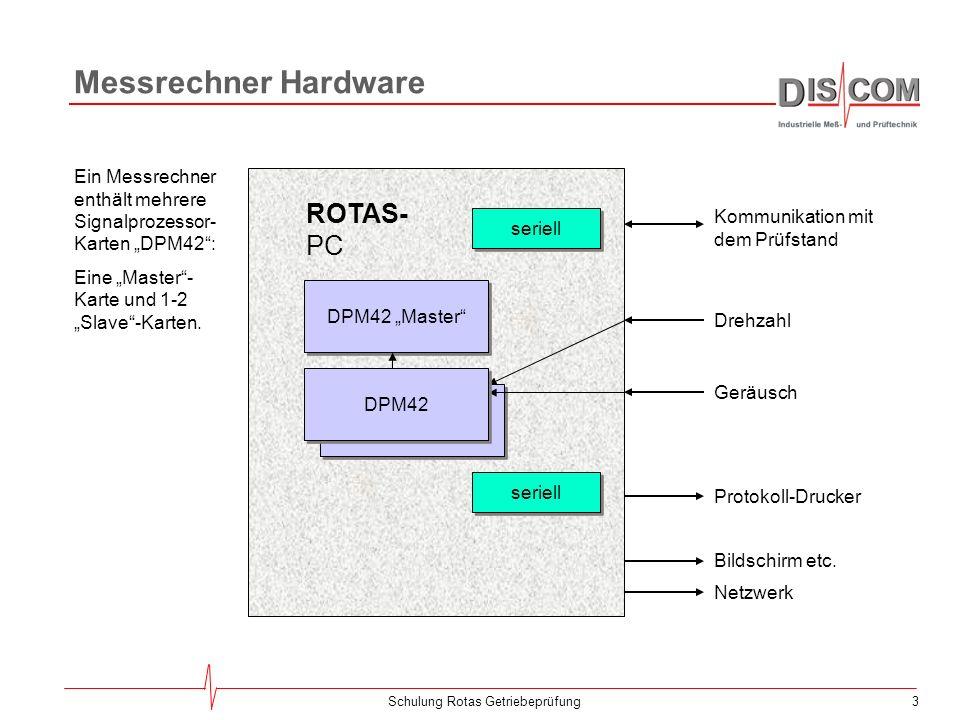 3Schulung Rotas Getriebeprüfung Messrechner Hardware DPM42 Master ROTAS- PC DPM42 seriell Kommunikation mit dem Prüfstand Drehzahl Geräusch Protokoll-Drucker Bildschirm etc.