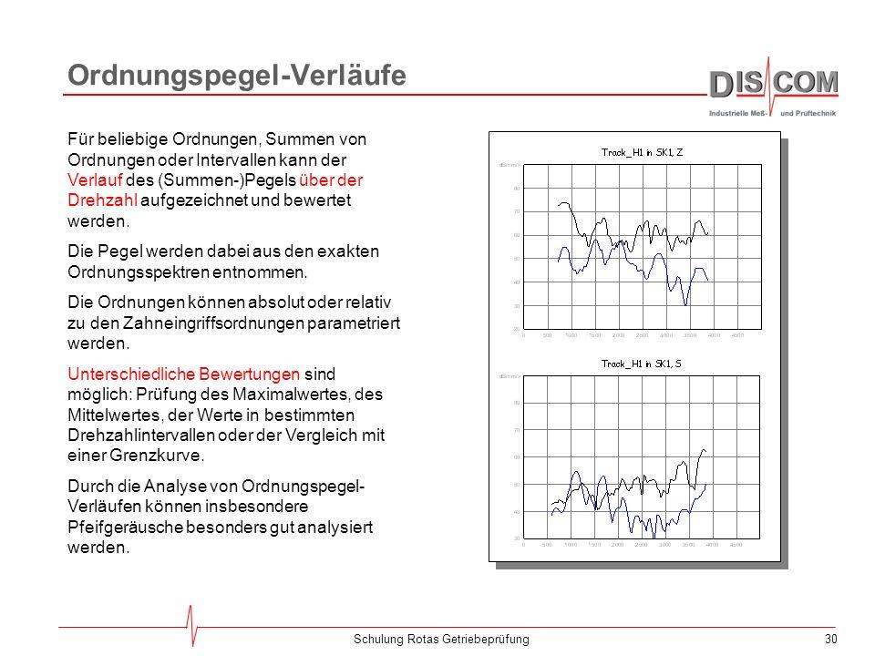 29Schulung Rotas Getriebeprüfung 102030405060708090 Ord 45 60 75 90 105 dBg VGW VGW-lim Bewertung der Spektren Die Ordnungsspektren der Synchronkanäle