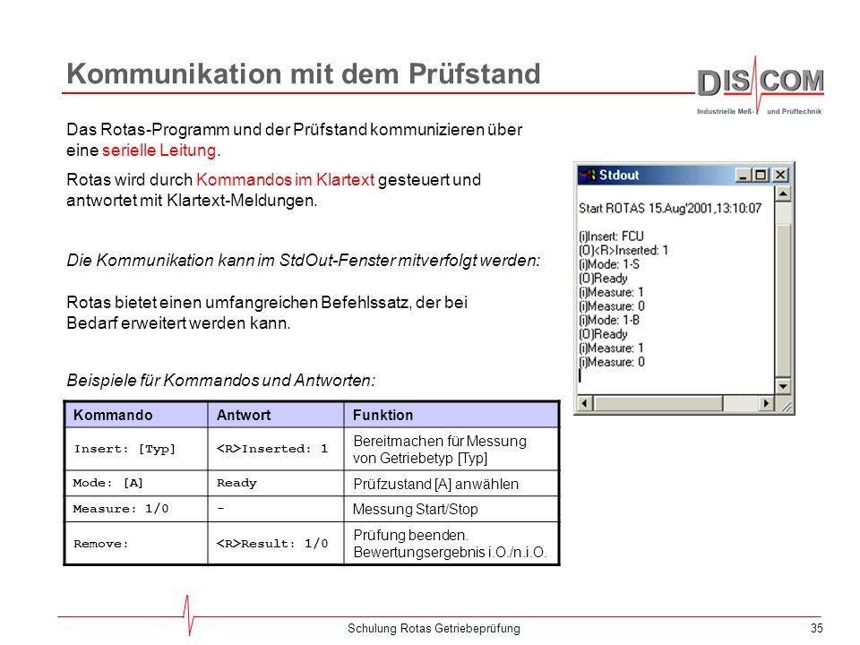 34Schulung Rotas Getriebeprüfung Pause Pause...