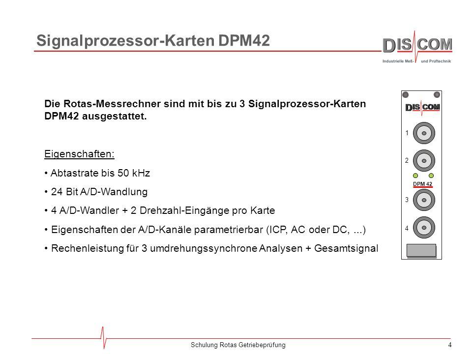 3Schulung Rotas Getriebeprüfung Messrechner Hardware DPM42 Master ROTAS- PC DPM42 seriell Kommunikation mit dem Prüfstand Drehzahl Geräusch Protokoll-
