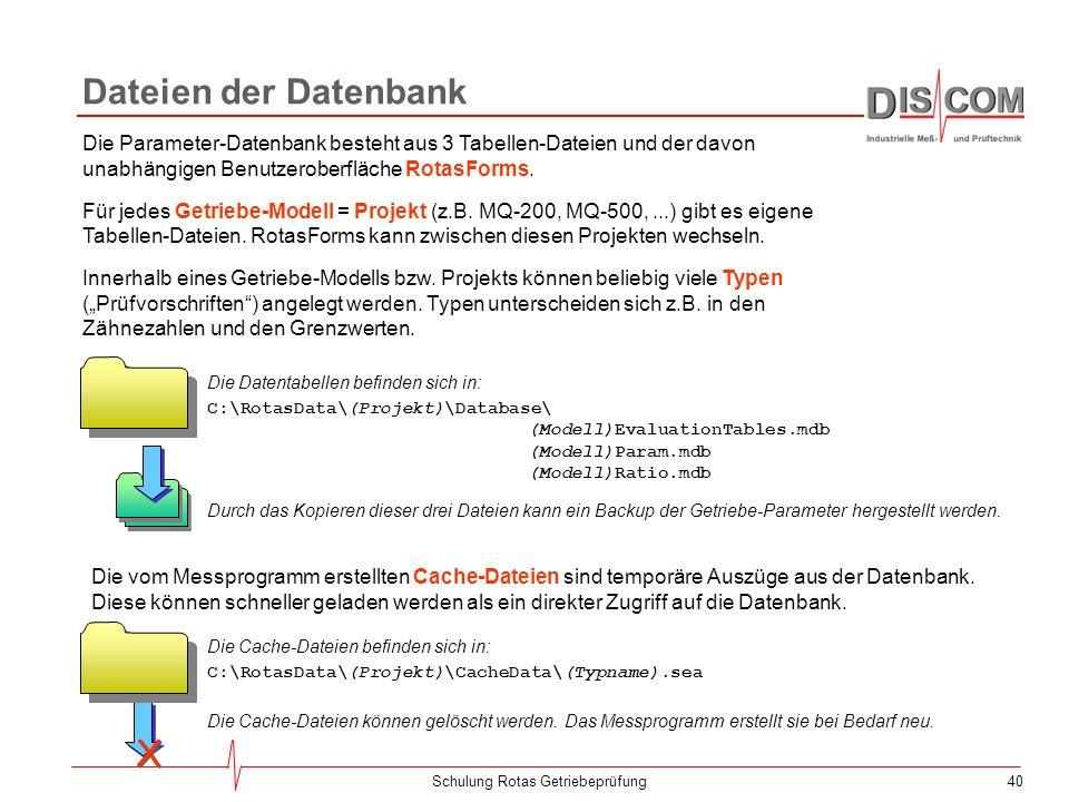 39Schulung Rotas Getriebeprüfung Die Parameter-Datenbank Die Parameter-Datenbank RotasData enthält die Konstruktionsdaten der Getriebetypen, die Analy