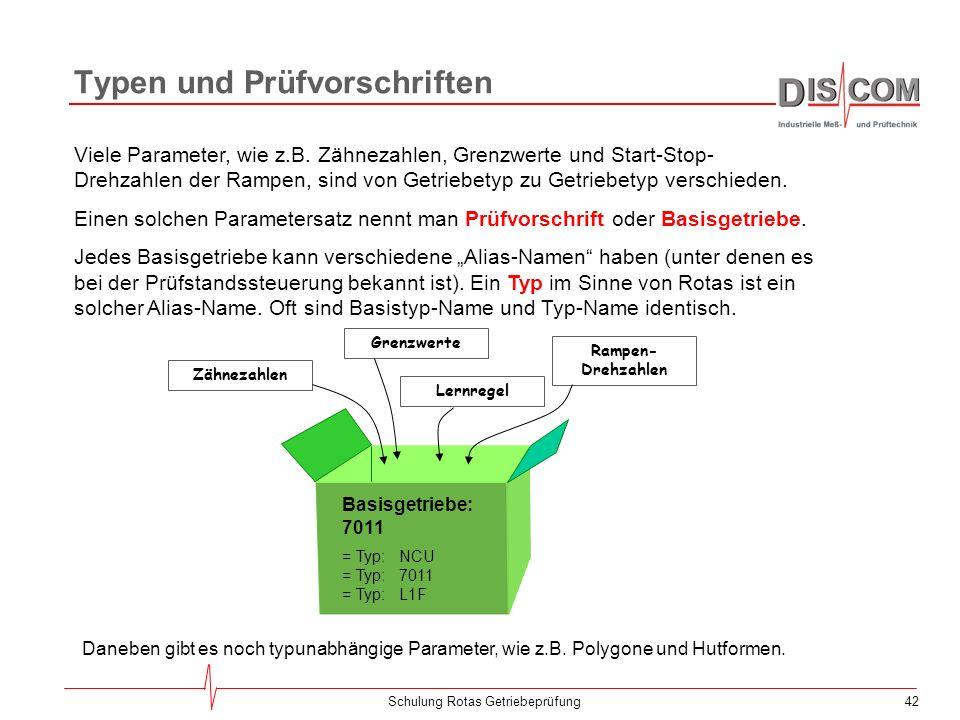41Schulung Rotas Getriebeprüfung Hauptformular von RotasForms Das Hauptformular der Datenbank bietet Zugang zu den verschiedenen Funktionen: Die wicht