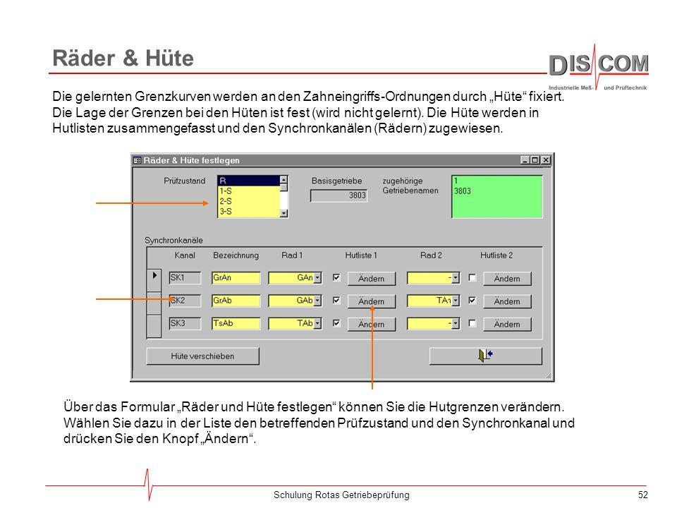 51Schulung Rotas Getriebeprüfung Grenzkurven vorbereiten Drücken Sie im Formular Editieren der Getriebe- parameter auf den Knopf Grenzkurven. In diese