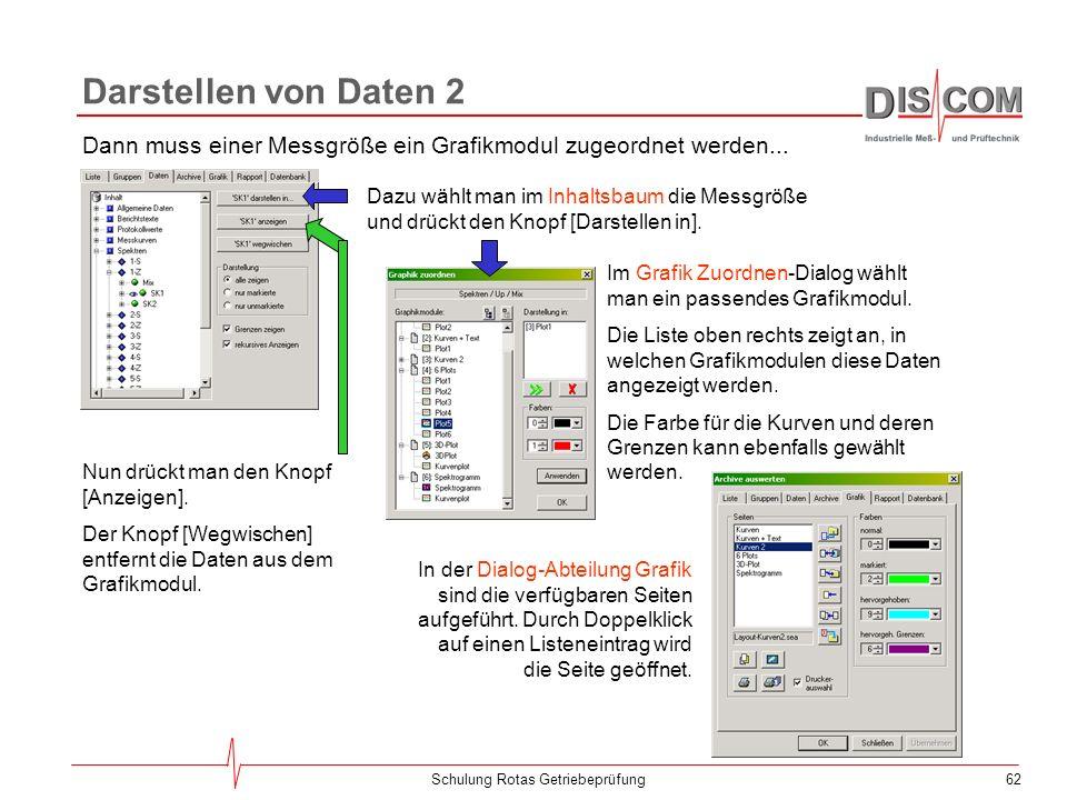 61Schulung Rotas Getriebeprüfung Darstellen von Daten 1 In der Dialog-Abteilung Archive lädt man Archiv- Dateien: In der Dialog-Abteilung Liste werden