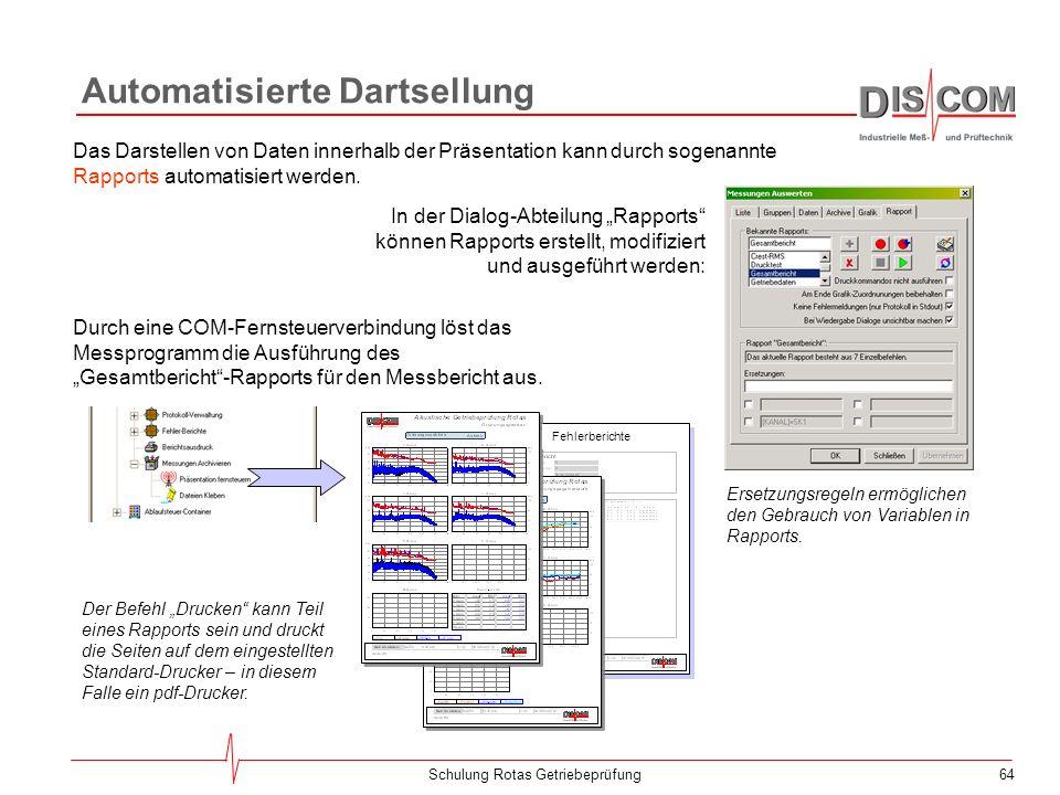 63Schulung Rotas Getriebeprüfung Darstellen von Daten 3 Das Erscheinungsbild auf den Layout-Seiten beeinflusst man über die Einstellungen der Grafikmo