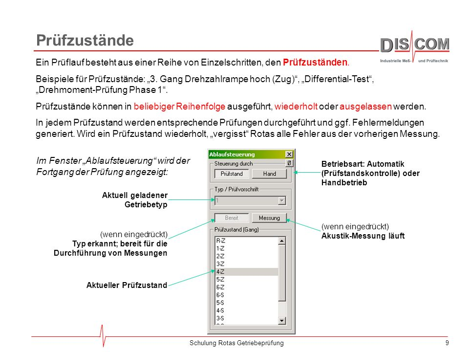 59Schulung Rotas Getriebeprüfung Messdaten-Archive Rotas speichert alle Messdaten eines Prüflaufs in einer Archiv-Datei.