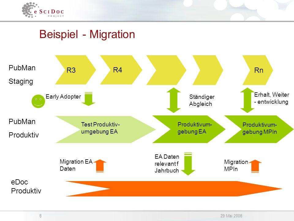 829 Mai 2008 Beispiel - Migration eDoc Produktiv PubMan Produktiv Migration EA Daten Test Produktiv- umgebung EA Produktivum- gebung EA Ständiger Abgl